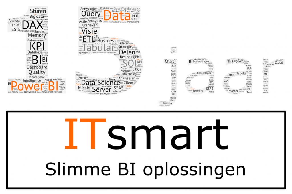 ITsmart 15 jaar
